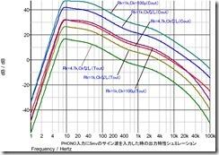 バッテリー点火プリ-graph2